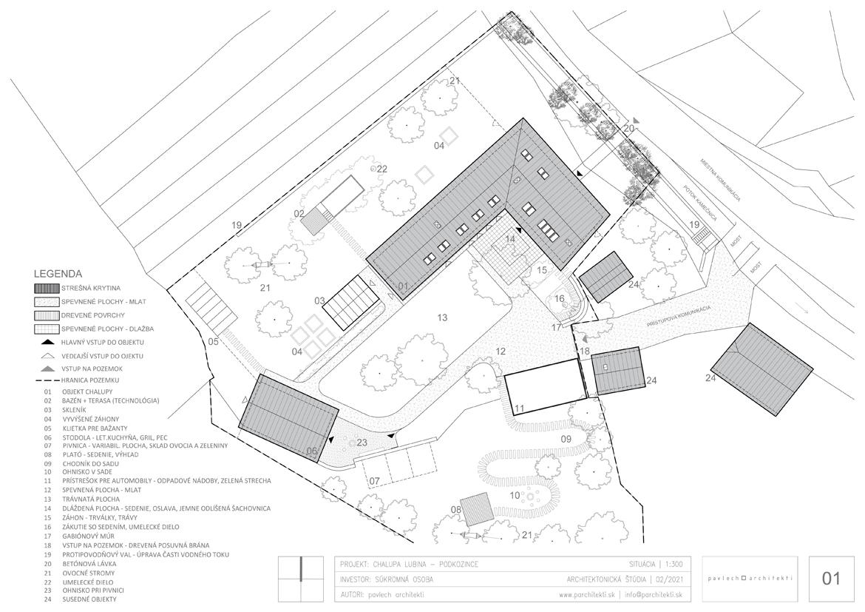 001-situacia-celkova-chalupa-podkozince-pavlech-architekti