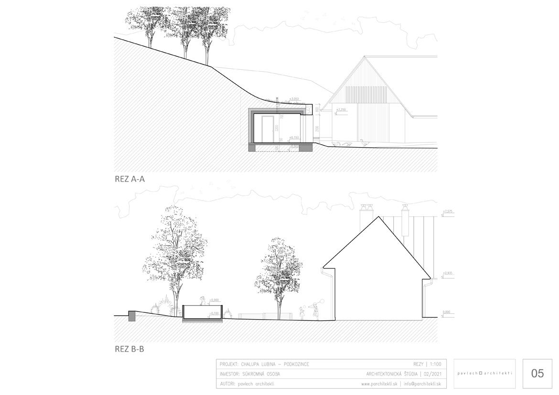 005-rezy1-chalupa-podkozince-pavlech-architekti